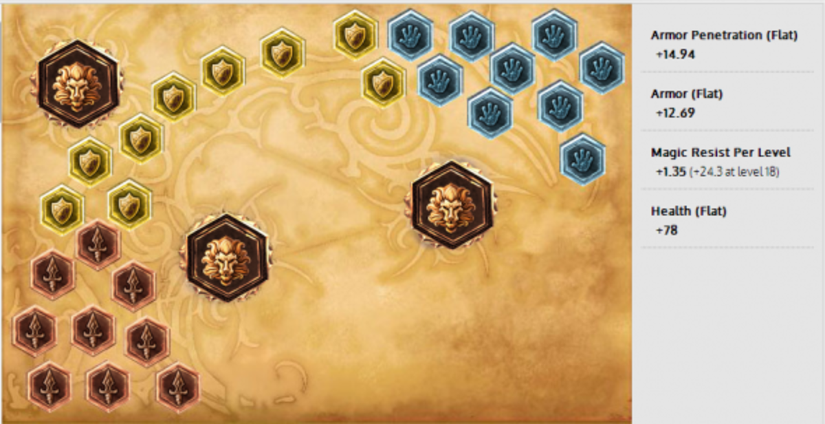 Tristana Runes