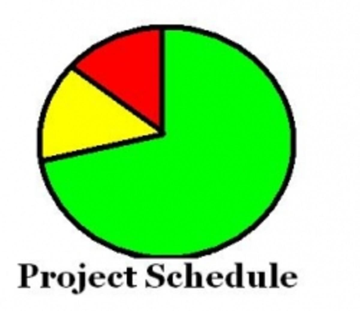 Teach children project management schedule