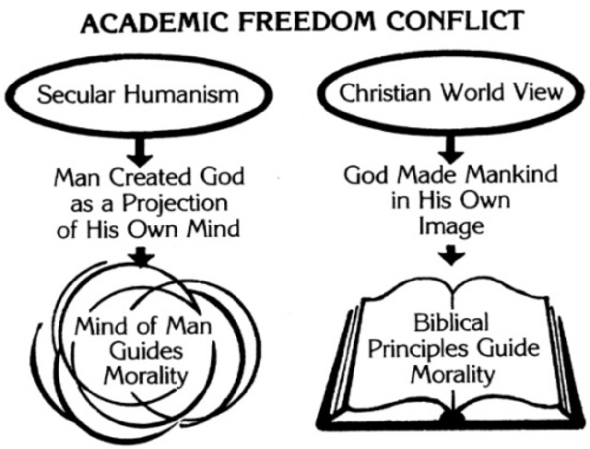 SECULAR HUMANISM IS THE RELIGION TAUGHT IN PUBLIC SCHOOLS