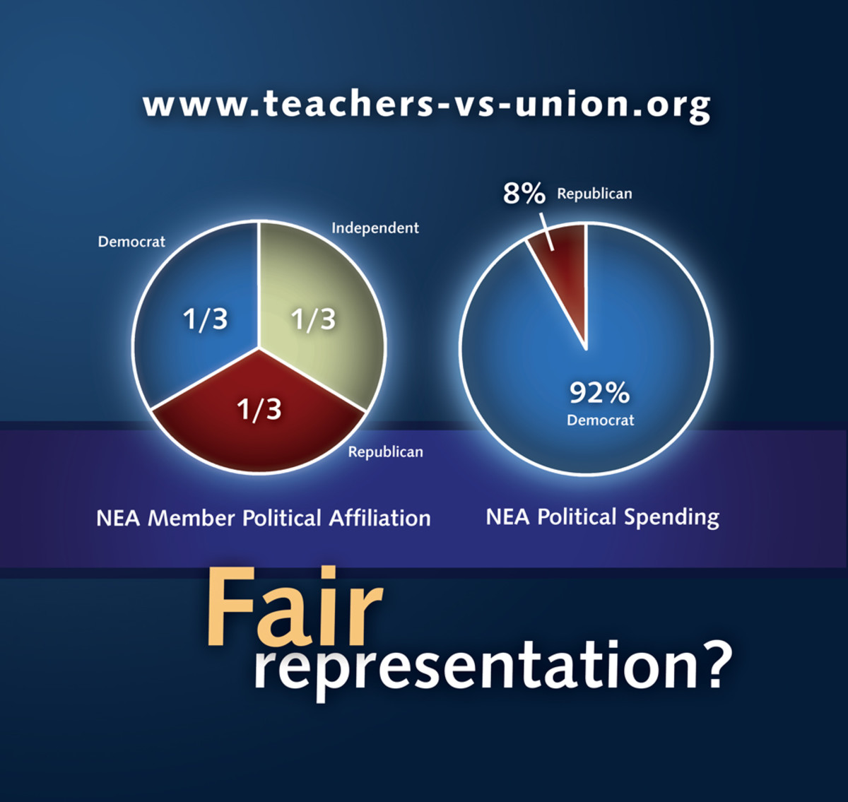 THE NATIONAL EDUCATION IS A POLITICAL ARM OF THE DEMOCRATIC PARTY