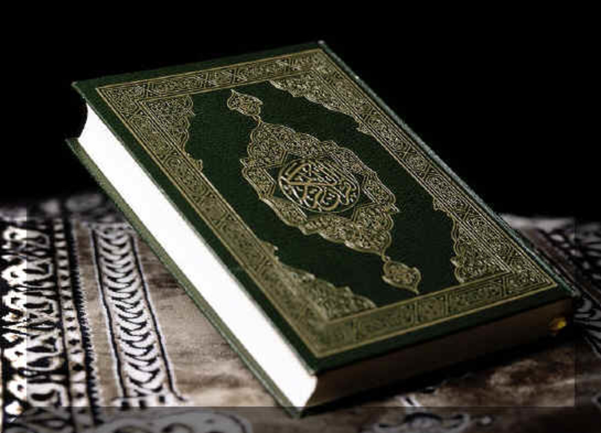 Facts about Quran (Koran)