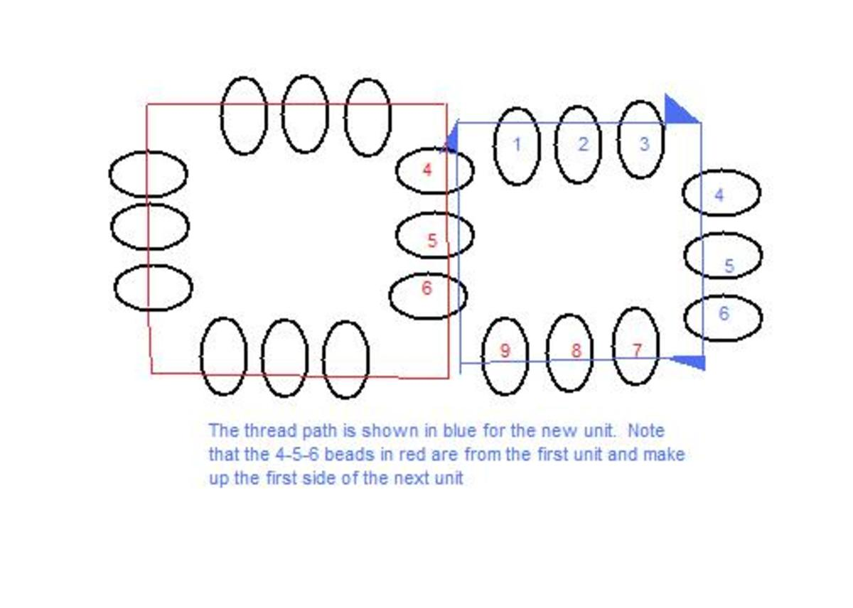This is how your units should look note for clarification the threads are different colors to show the thread path.