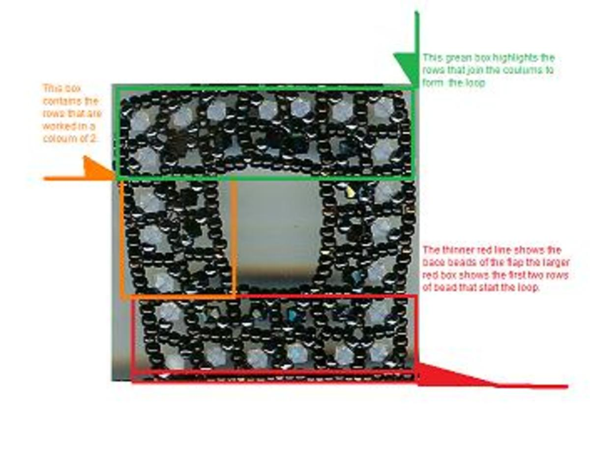 Loop construction.  Click on image and it gives details