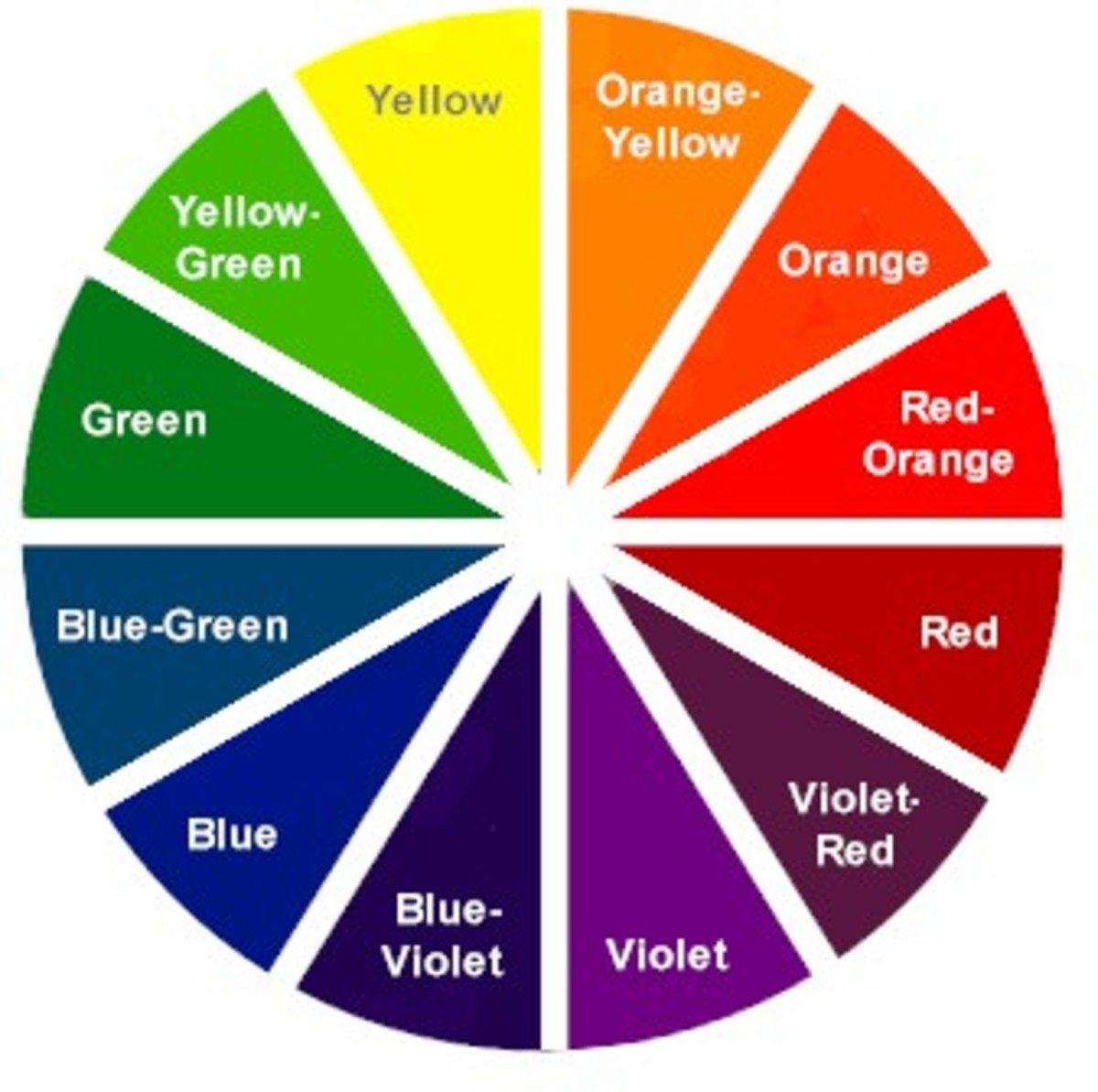 Color Wheel.  Complementary colors live opposite each other on the wheel; Red & Green, Violet & Yellow and Blue & Orange
