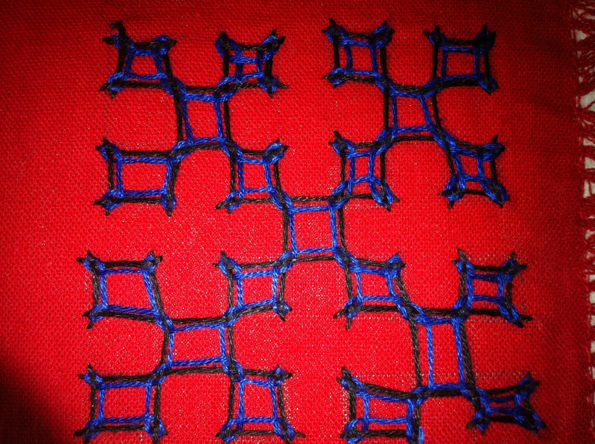 basic structure with black  thread& inter looping with blue thread