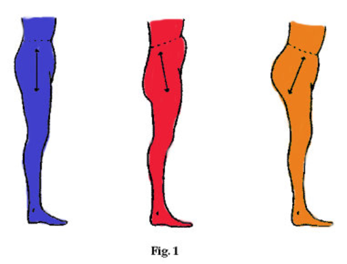 colorful poster of posture examples