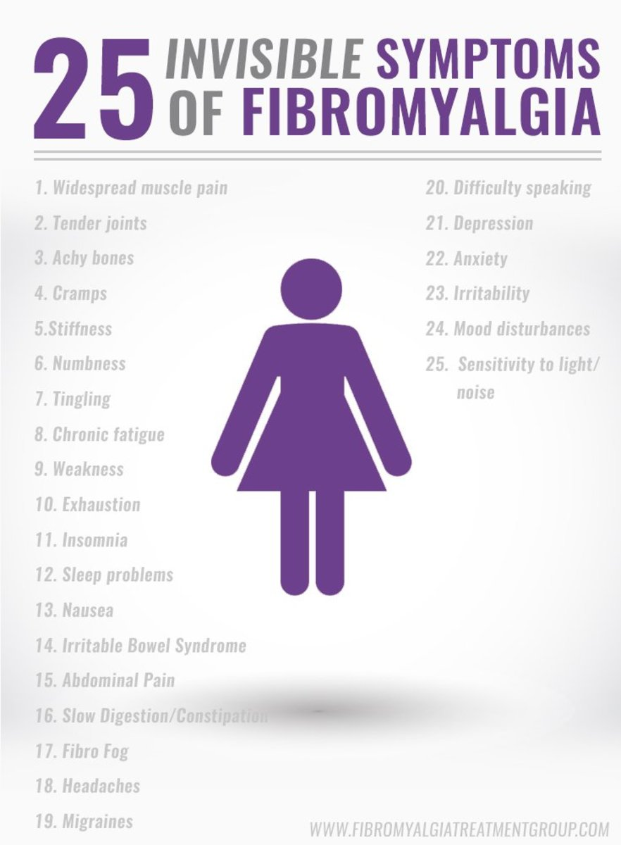 Fibromyalgia: My Experience