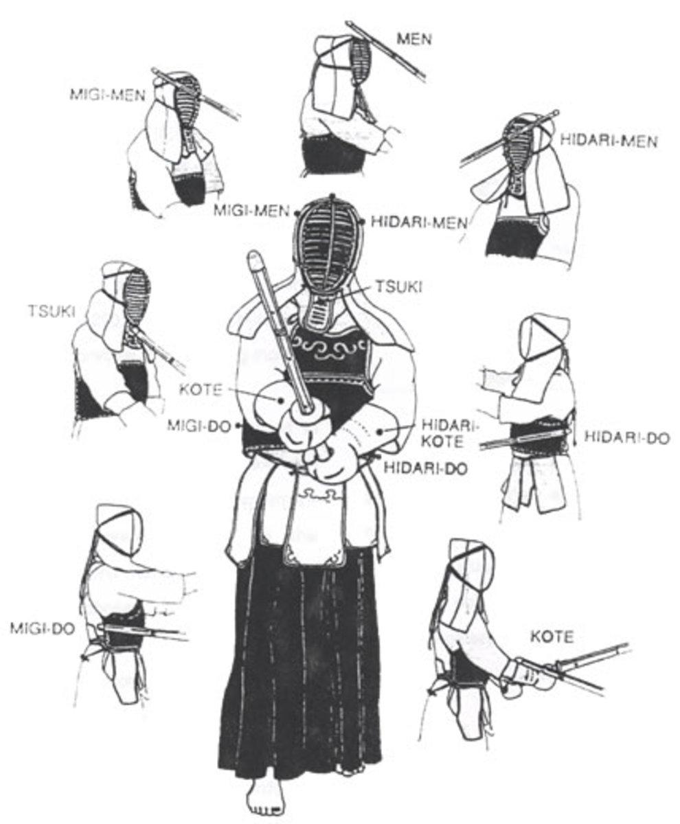 Kendo scoring points