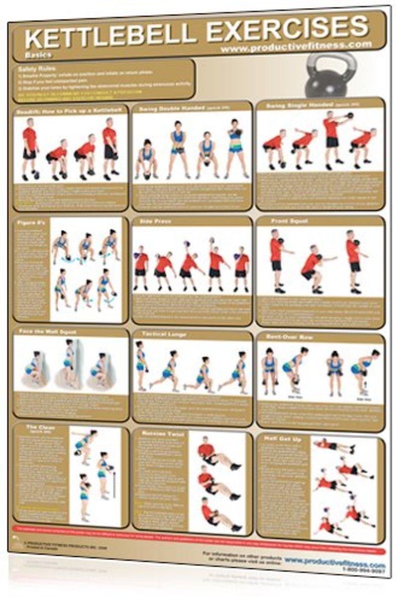 Kettleball Exercise Chart showcasing over12 different exercises