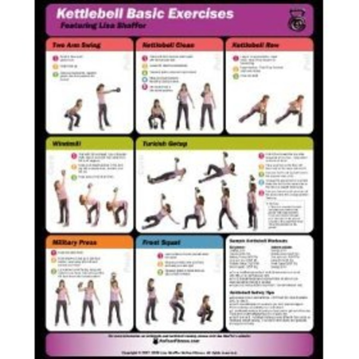 Medicine Ball and Stability Ball Exercise Chart