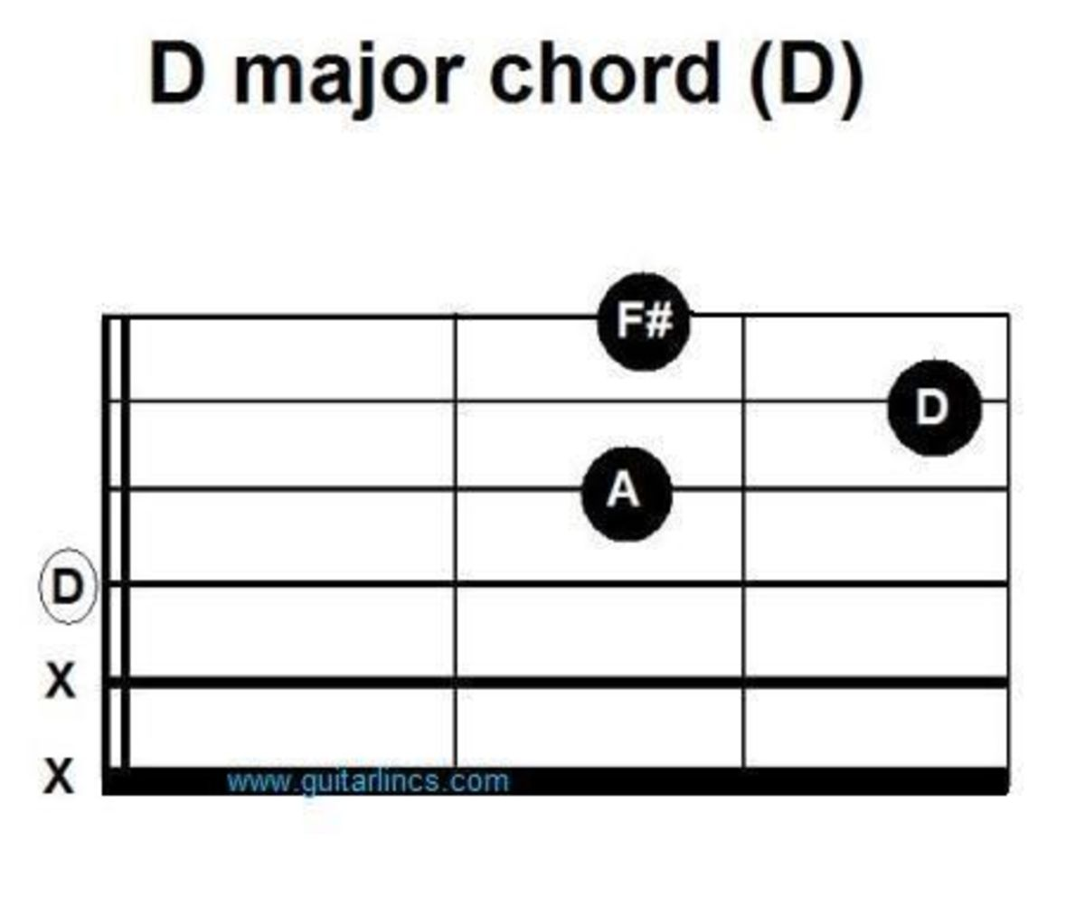 D chord, open position