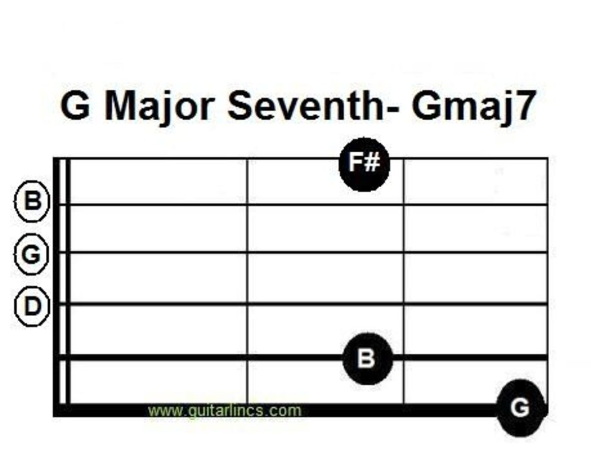 G maj7, open position