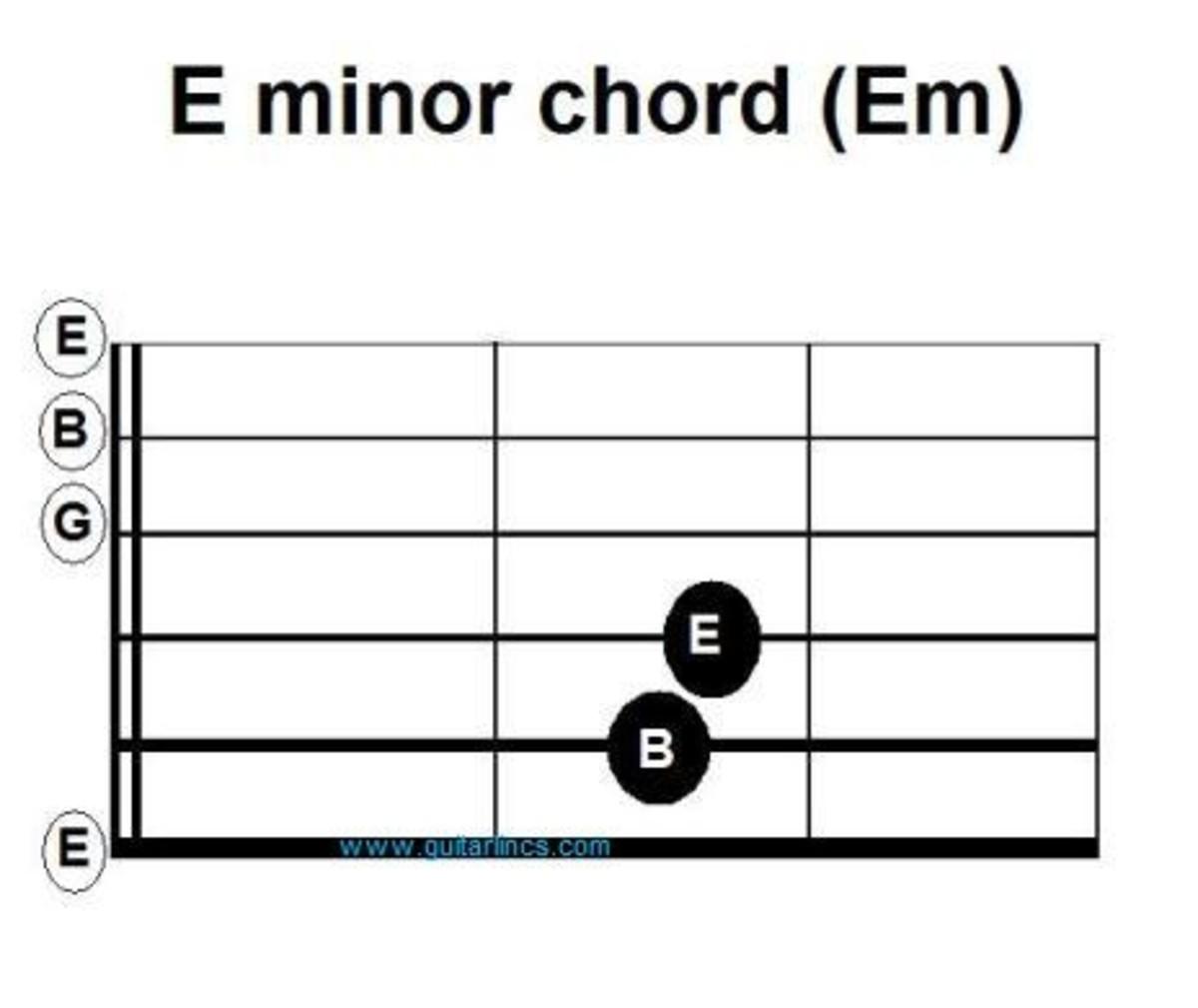 Em chord, open position