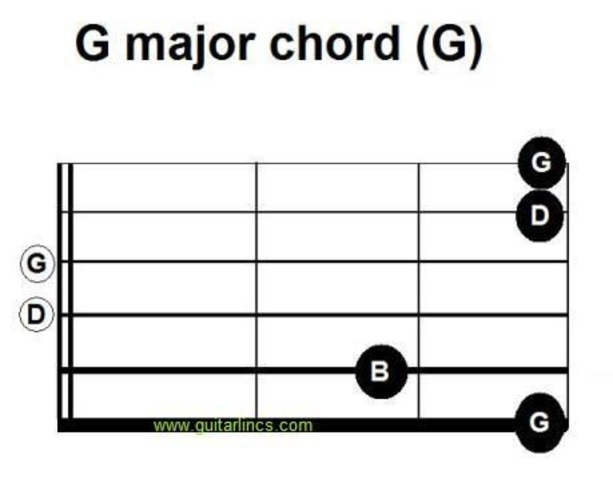G chord, open position, rock voicing