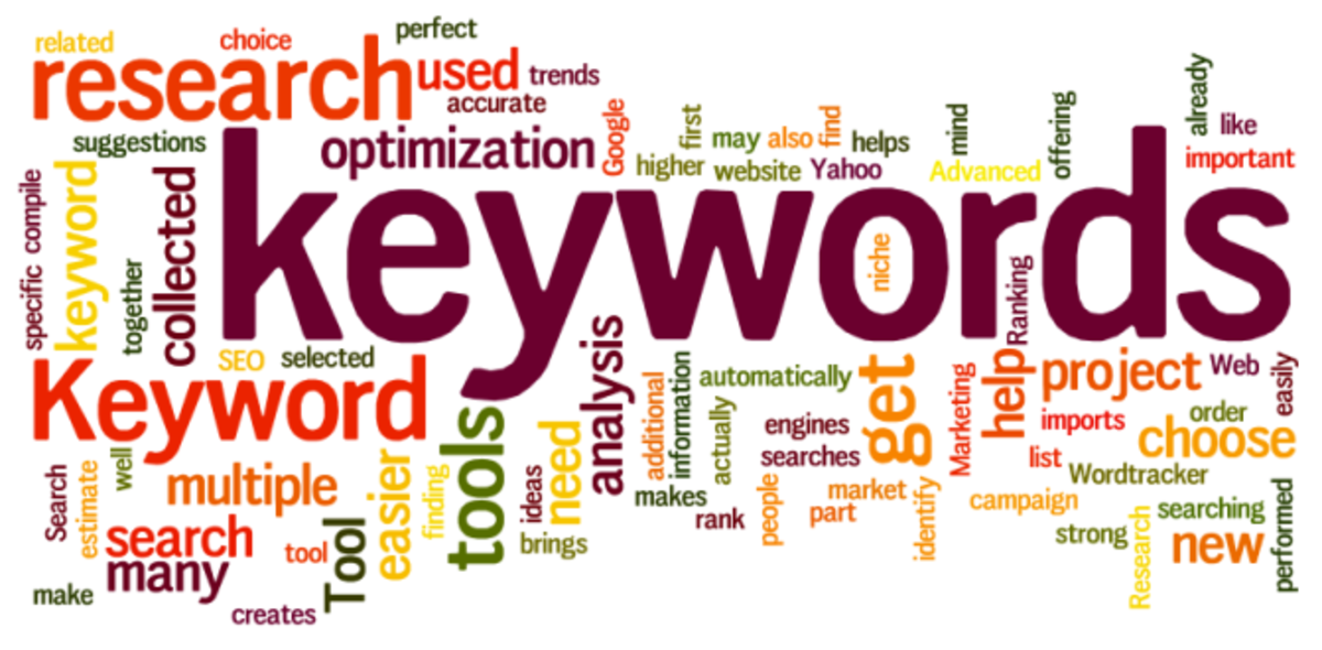 Google Keyword Tools - Free Keywords Tool? or Paid keyword tool?