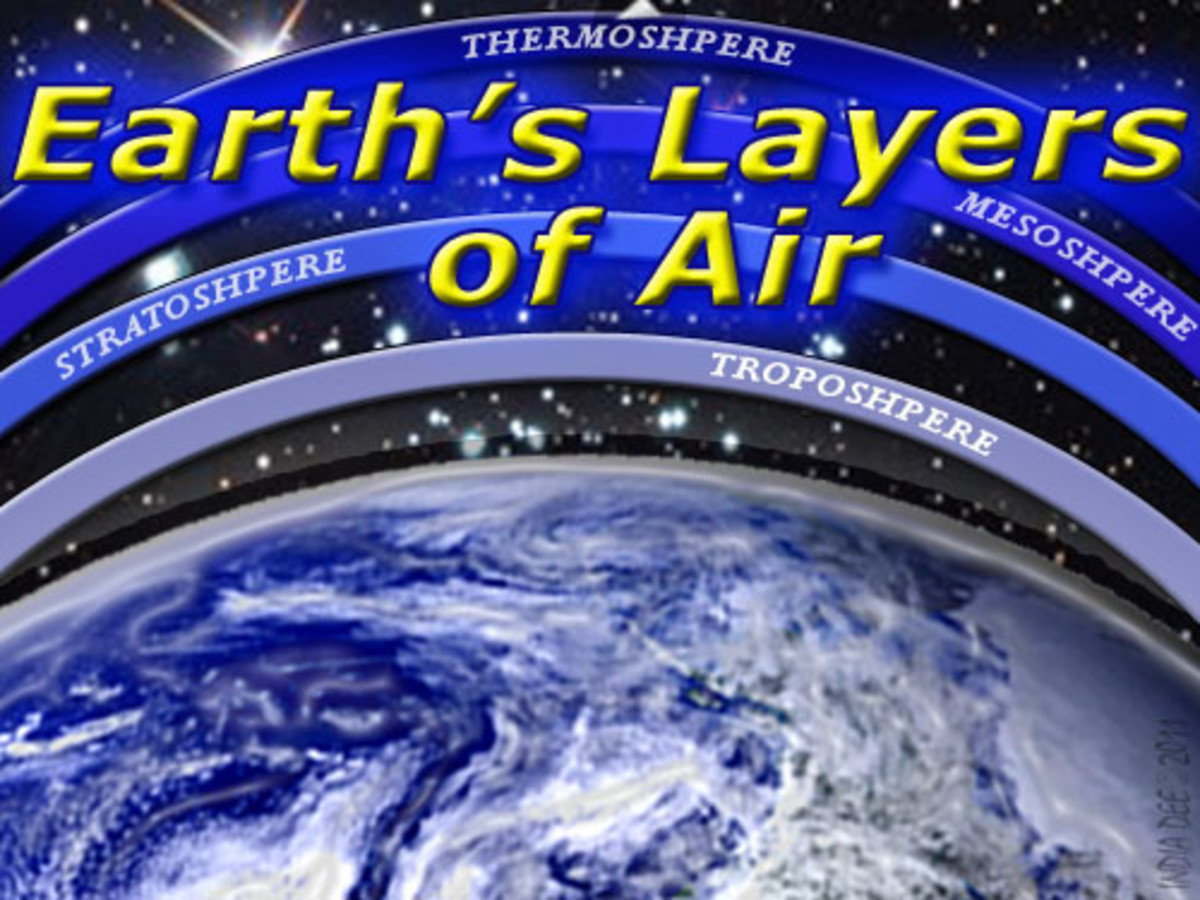 The layers of Earth's Atmosphere