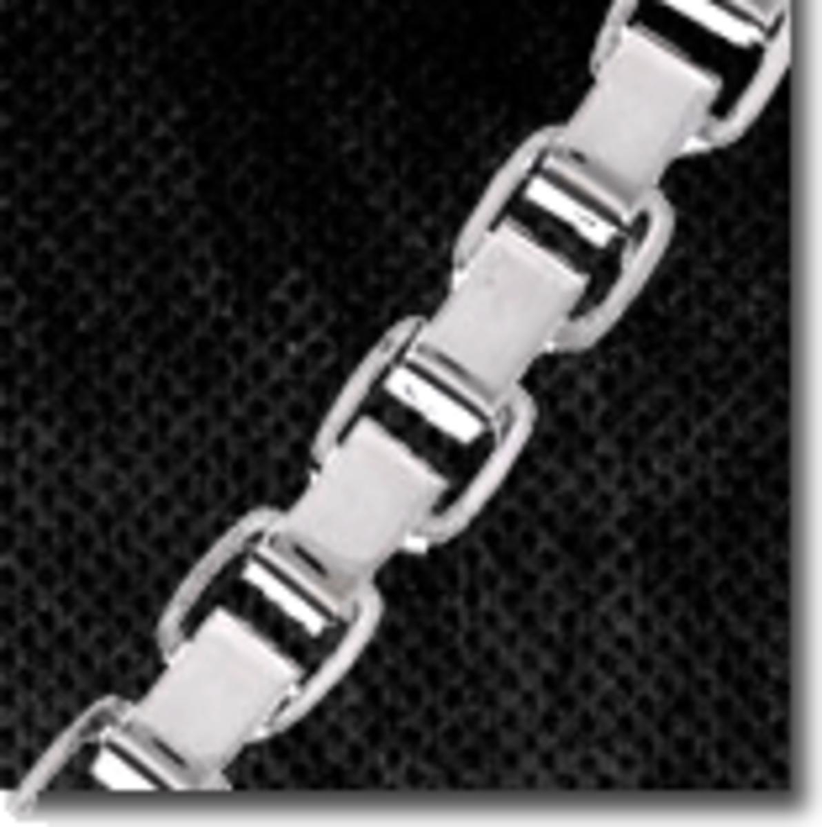 ▲Box Chain