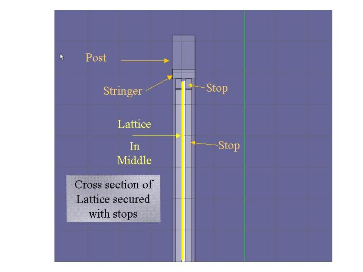 Fig 5.  Where to locate the stops.