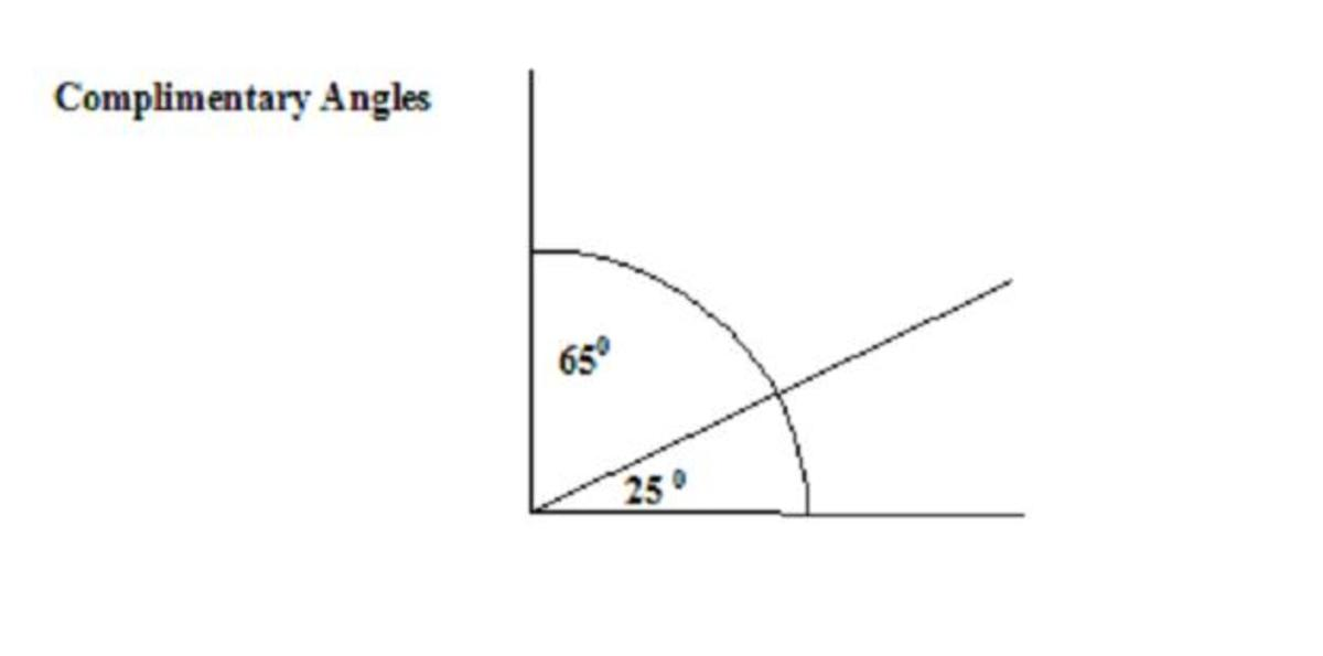 Two acute angles equaling 90 degrees are complimentary angles. Here angle BAC = 65 degrees and angle CAD = 25 degrees.