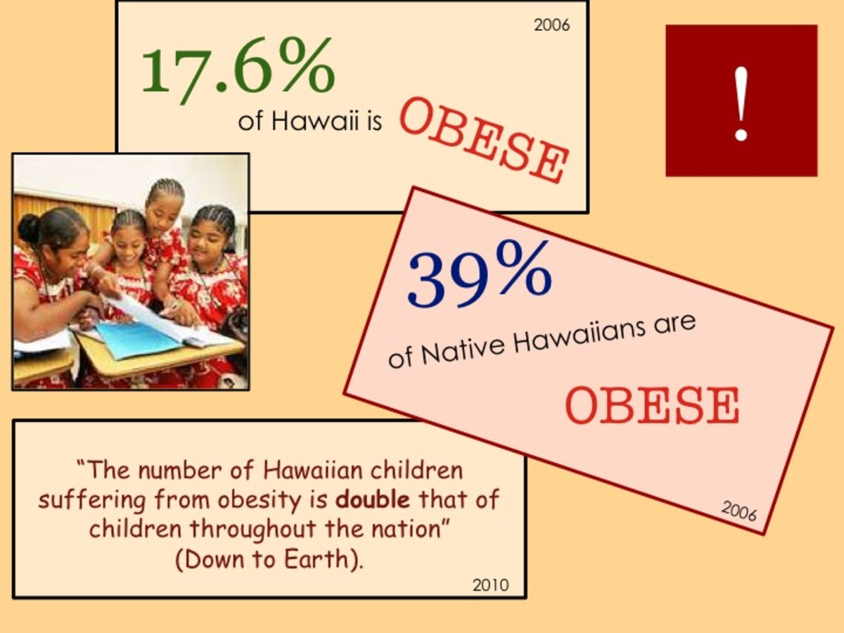 Obesity in Hawaii