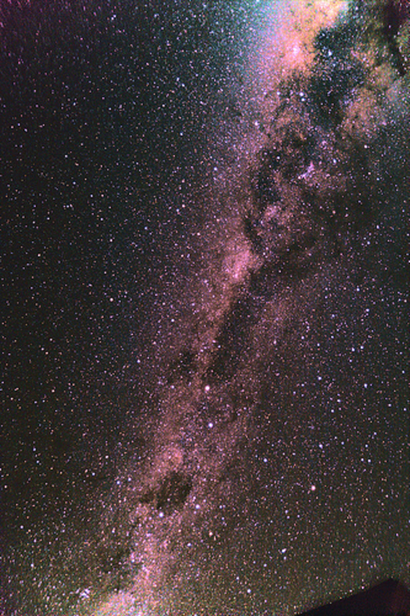 The Night Sky and Light Pollution - What Happened to the Milky Way?