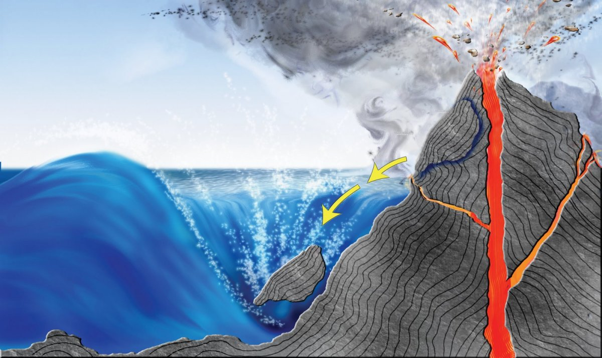 How do volcanoes cause tsunamis?