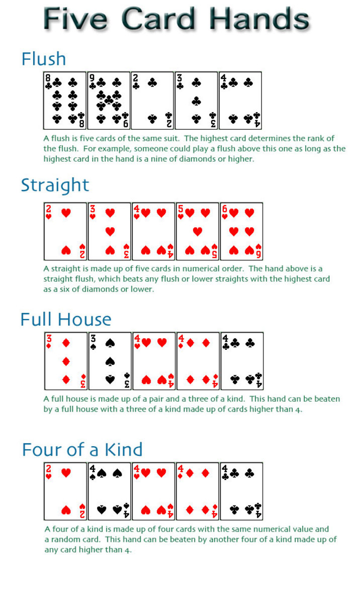 farkle rules 5 of a kind poker rules