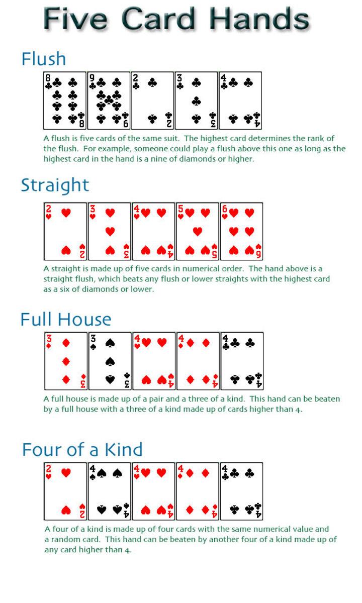Club printable poker rules online slots casinos online games poker
