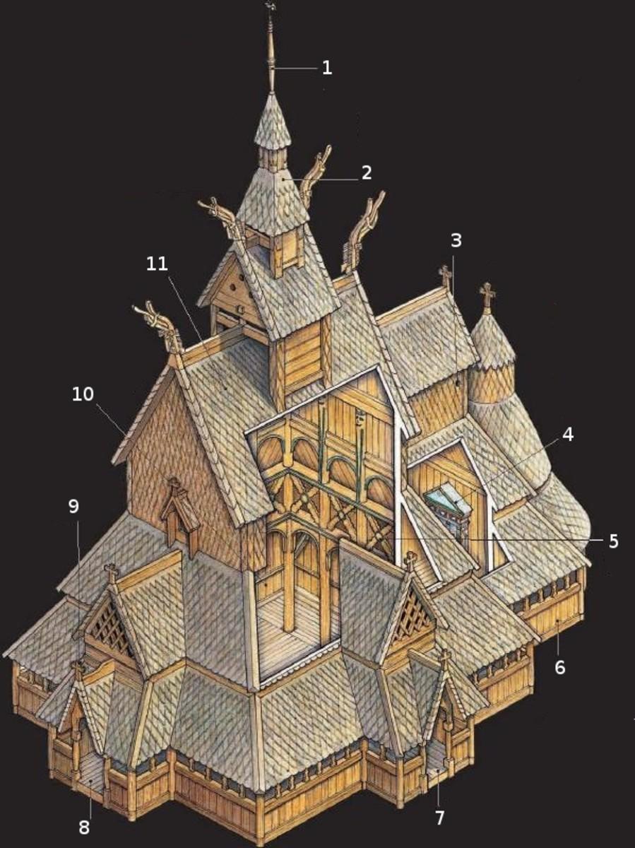 Borgund Stave Church Structure