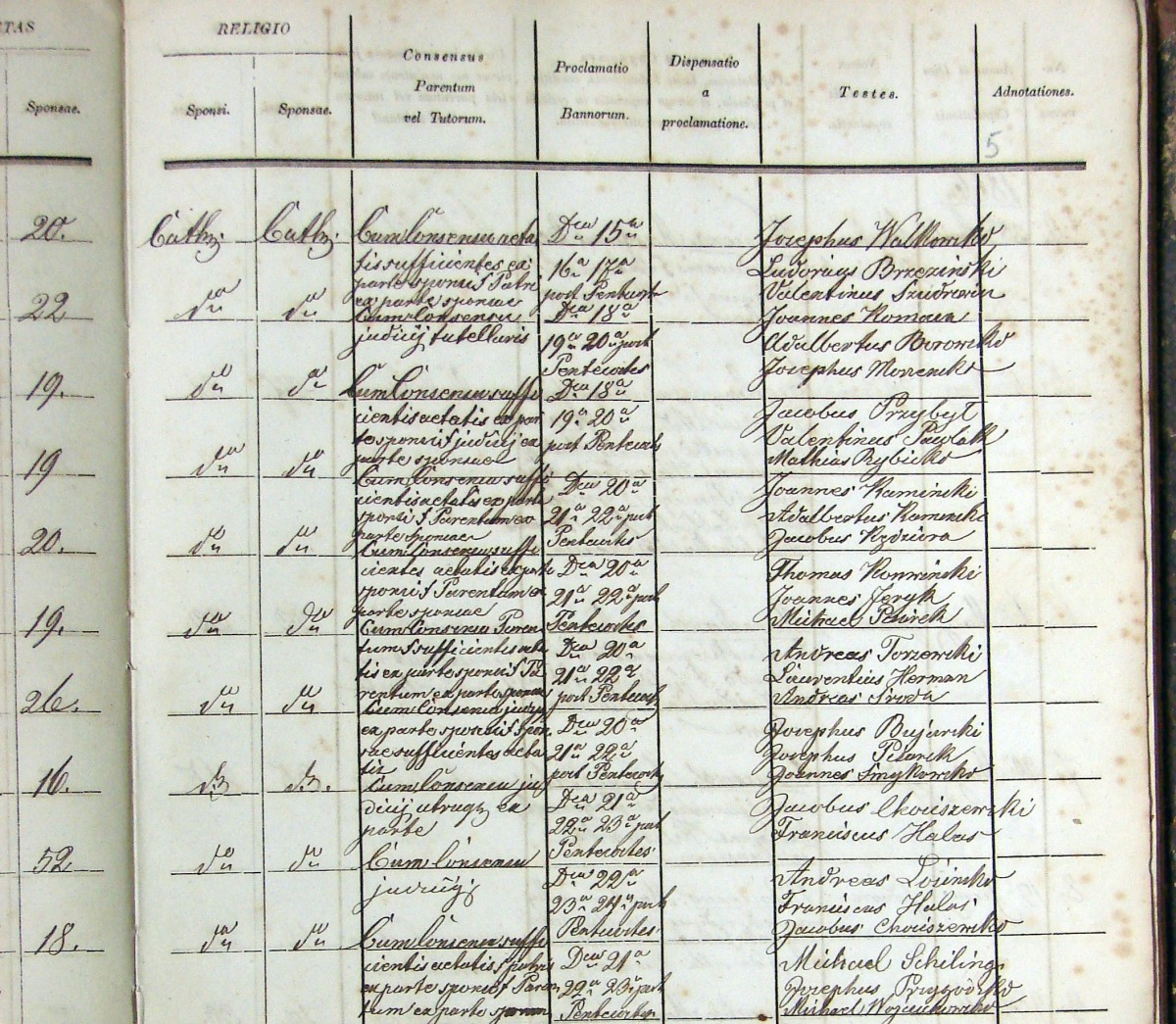The column on the right shows the witnesses at each of the marriages listed.