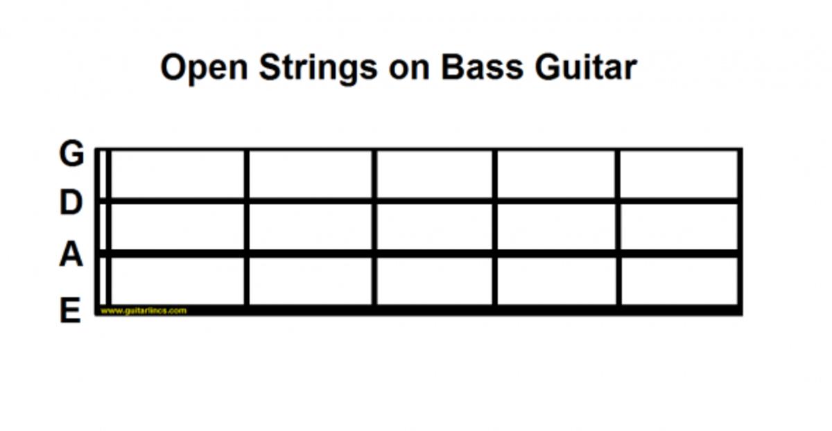 Bass Guitar Open Strings