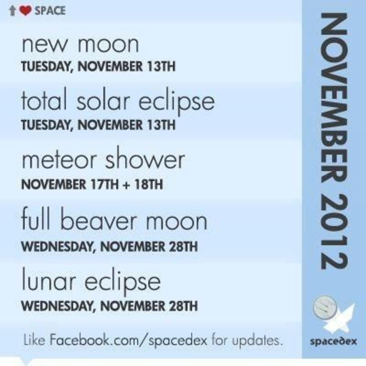 November Moons