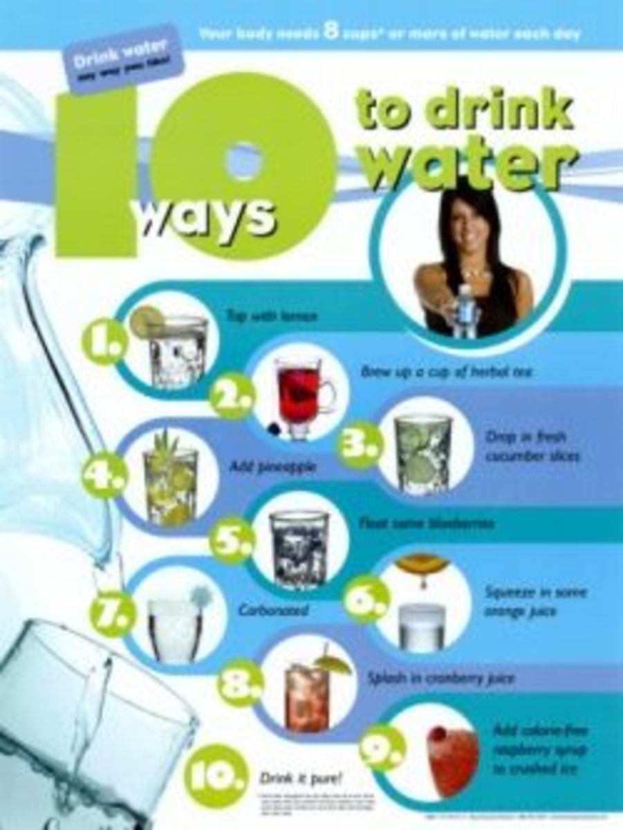 10 Ways To Drink Water ~ Image: Allposters