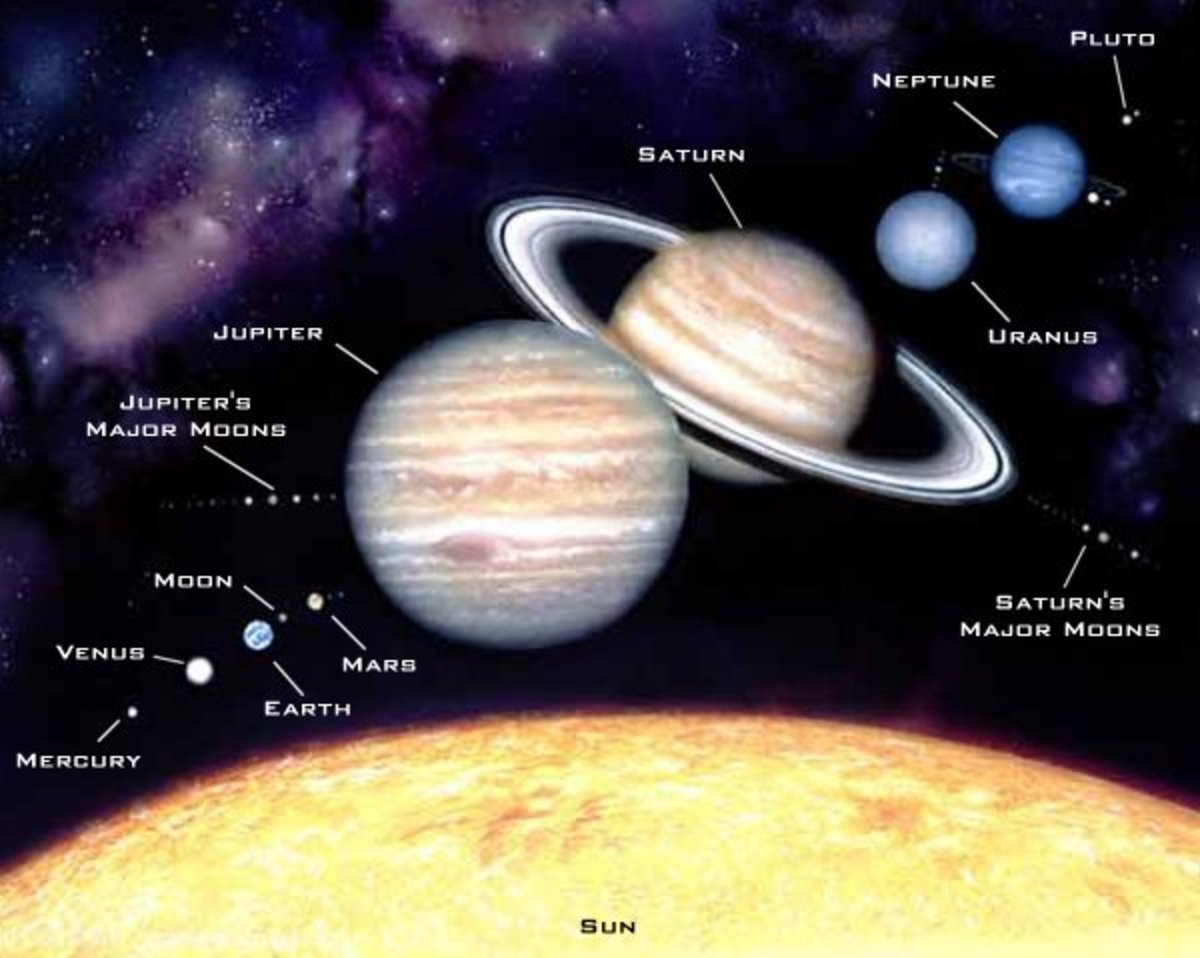 The size of planets in relation to one another.