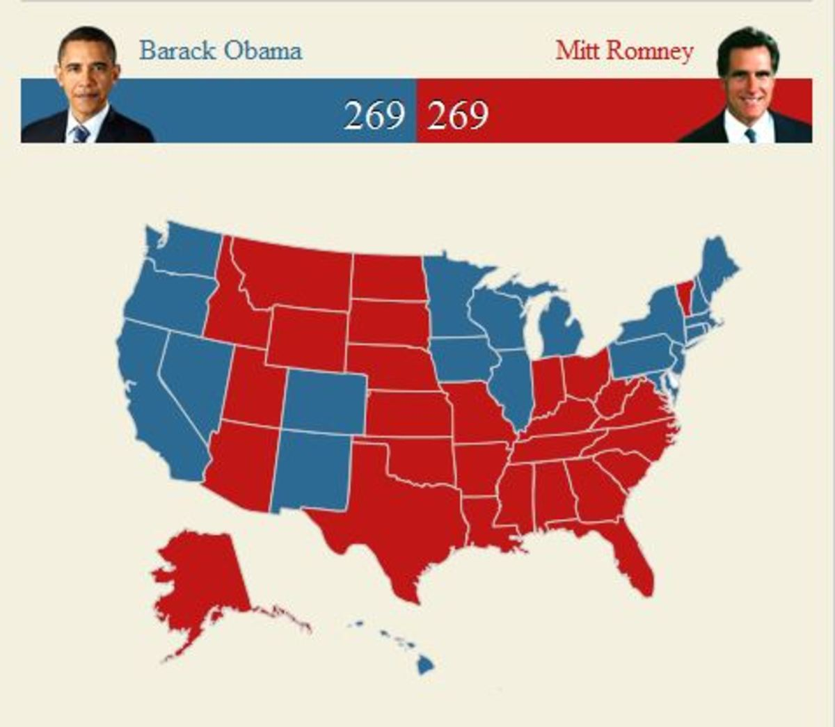 an analysis of rekindling the electoral college debate in the united states Presidential election in california, 2016 from ballotpedia jump to: navigation post-debate analysis democrats april 14, 2016 (cnn) electoral college the president of the united states is not elected by popular vote but rather by electors in the electoral college.