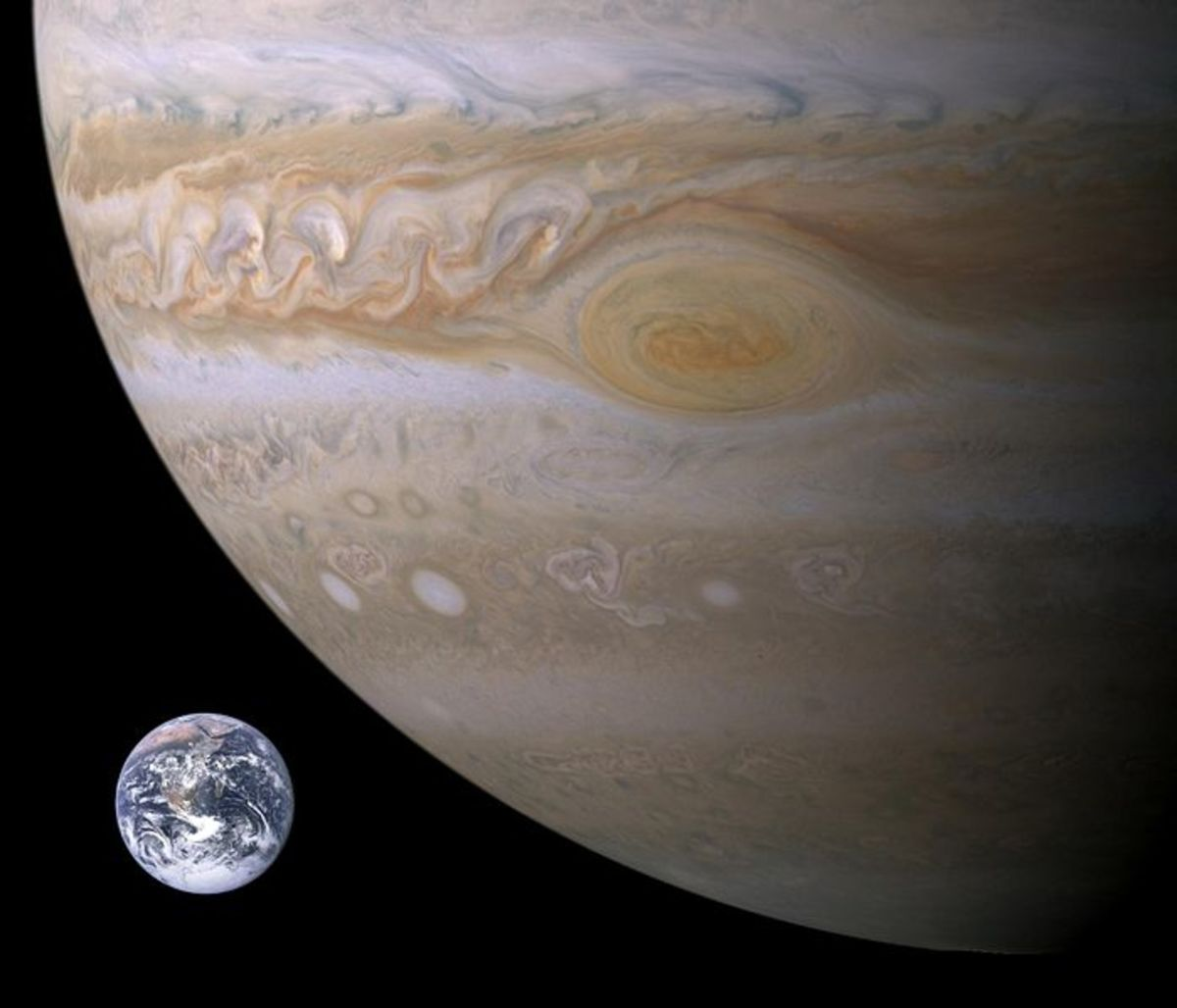 Earth in Comparison to Jupiter.