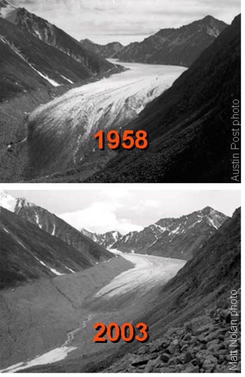 The social and economic impacts/effects that a glacial retreat has on the environment.