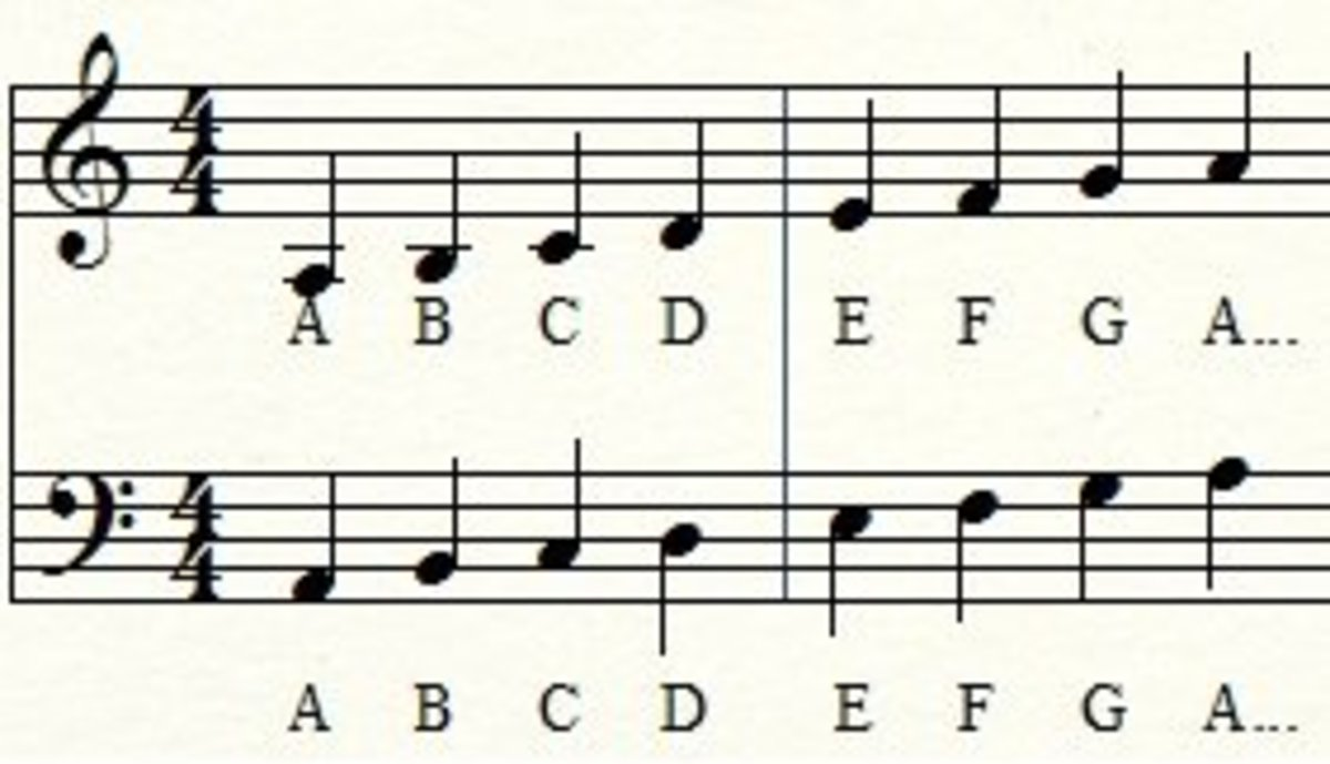 Musical Notes From A to A