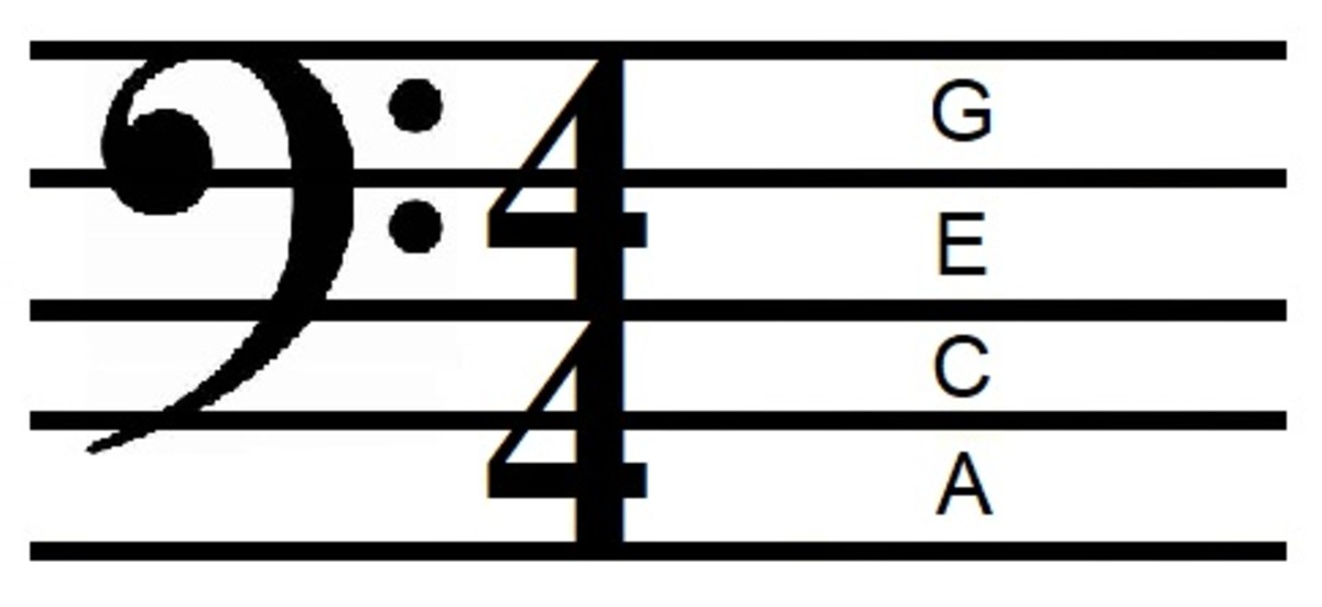 Notes in the spaces of the bass clef: ACEG