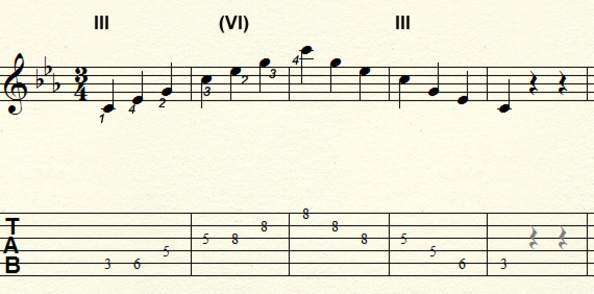 Minor arpeggio - two octave pattern. Example key C minor