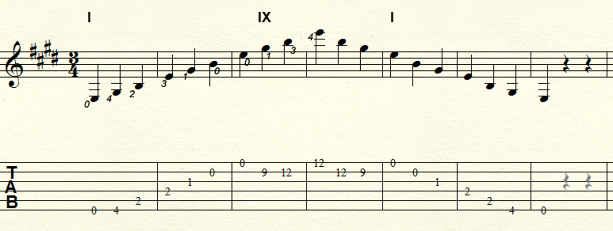Major arpeggio - Three octave fixed pattern in E major