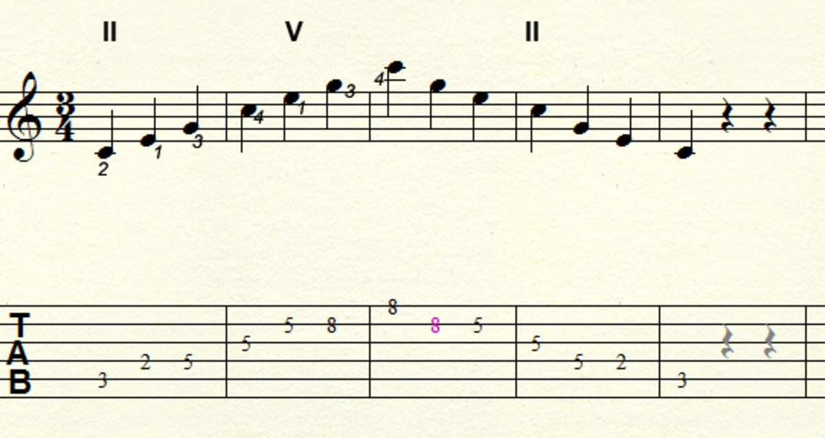 Two octave movable arpeggio pattern. Example key C major