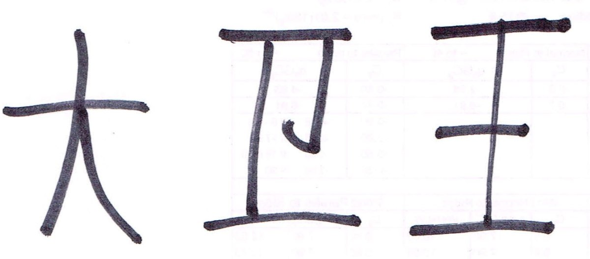 King David in Chinese Kanji- as found in the Chinese Union Bible