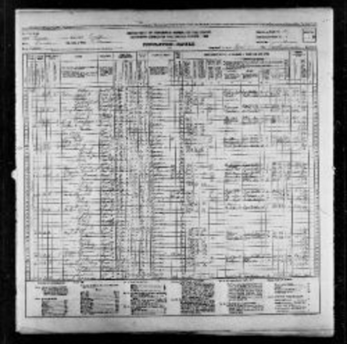 An example of a US Federal Census Enumeration Sheet