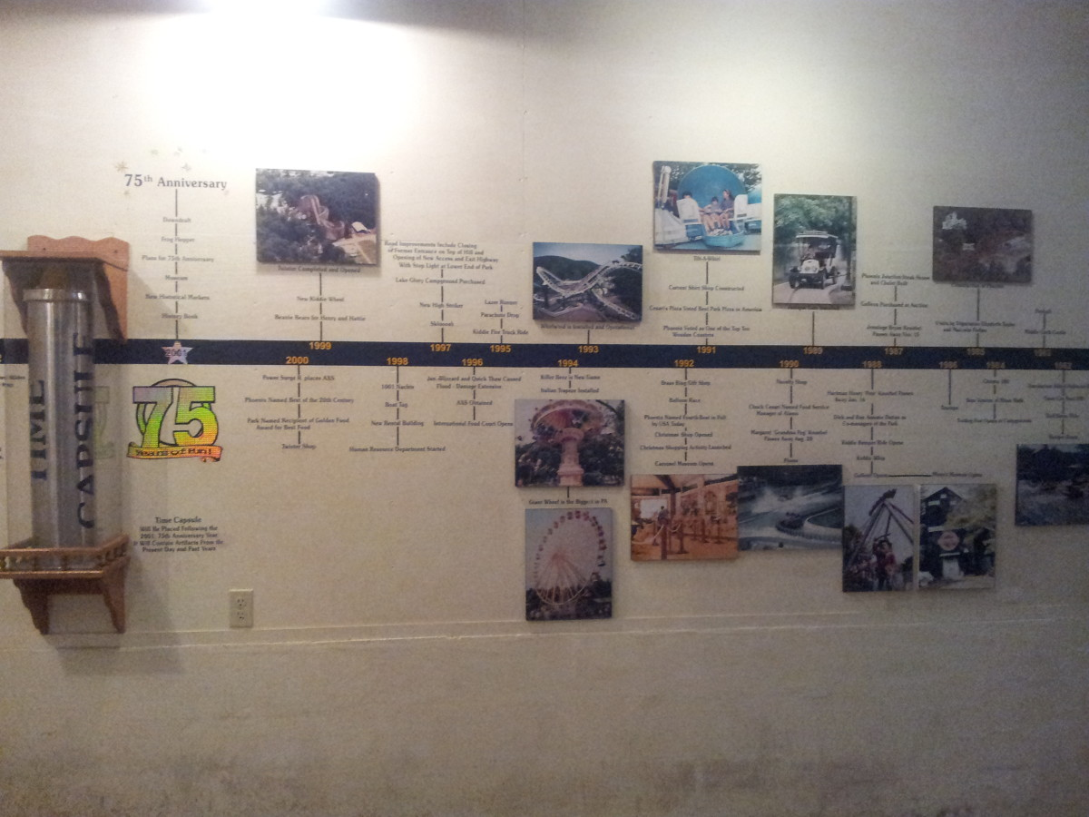 Knoebels timeline in their history museum.