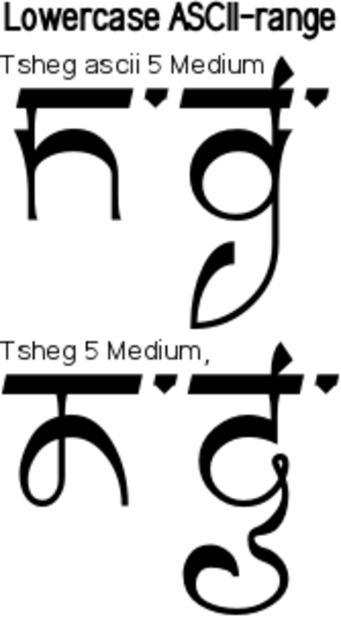 letters of alphabet in Tsheg font