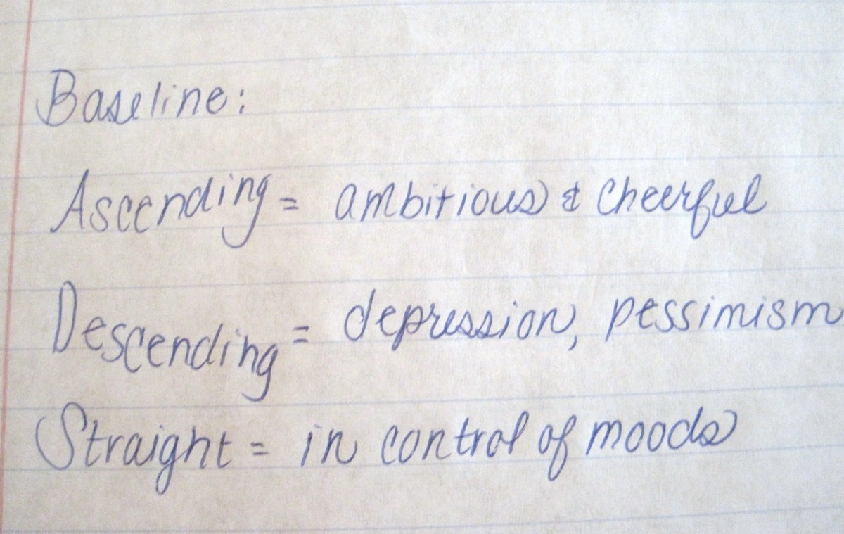A person's baseline in writing indicates their current outlook on life.