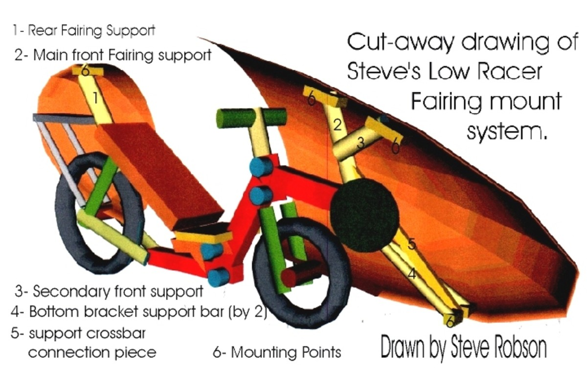 Cut-away drawing showing mounting points for Steve's low racer bike.