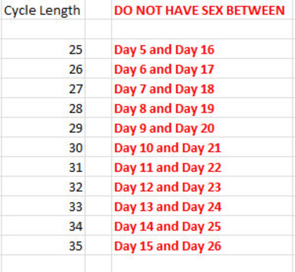 This is a very rough guide and of course you need to know the exact length of your cycle before it happens which is not possible so you may want to expand these dates.