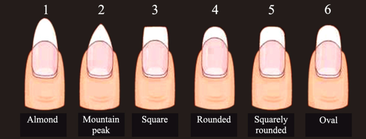 Choose The Best Nail Shape For You